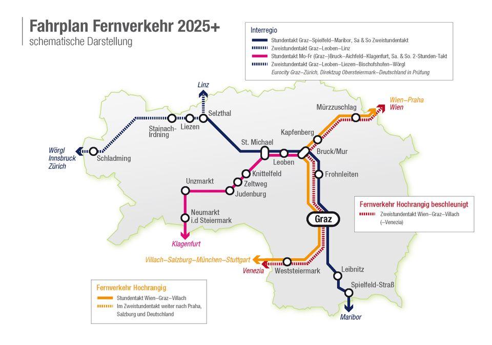 Rekordinvestition In Schienen Antenne Steiermark